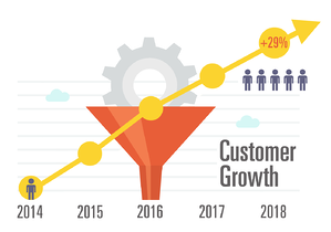 infographic-customers-2018-031819
